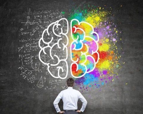 Как развить аналитическое мышление? [труды мусульманских ученых]